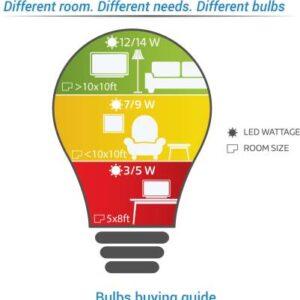 Syska Led Lights 9W Standard B22 LED Bulb  (White, Pack of 2)